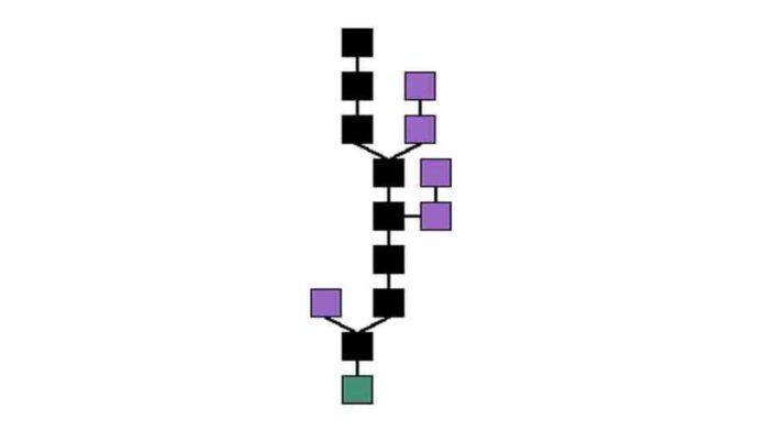 Como funciona la cadena de bloques