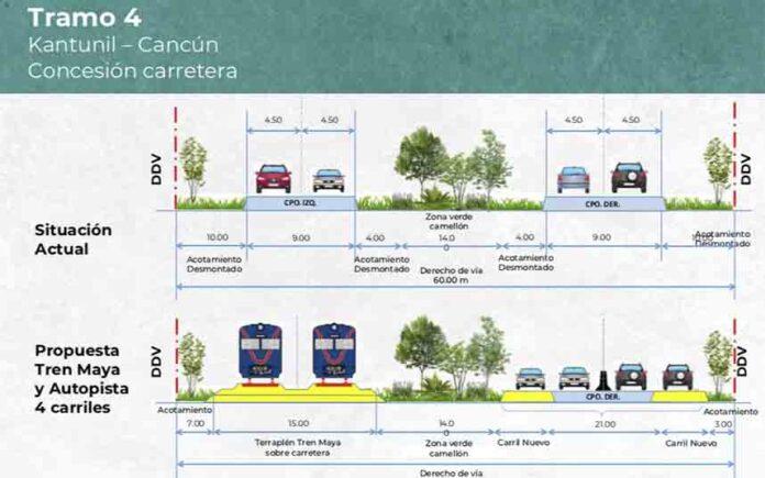 La española Azvi, realizará el tramo 3 del tren Maya en México, por 400 millones