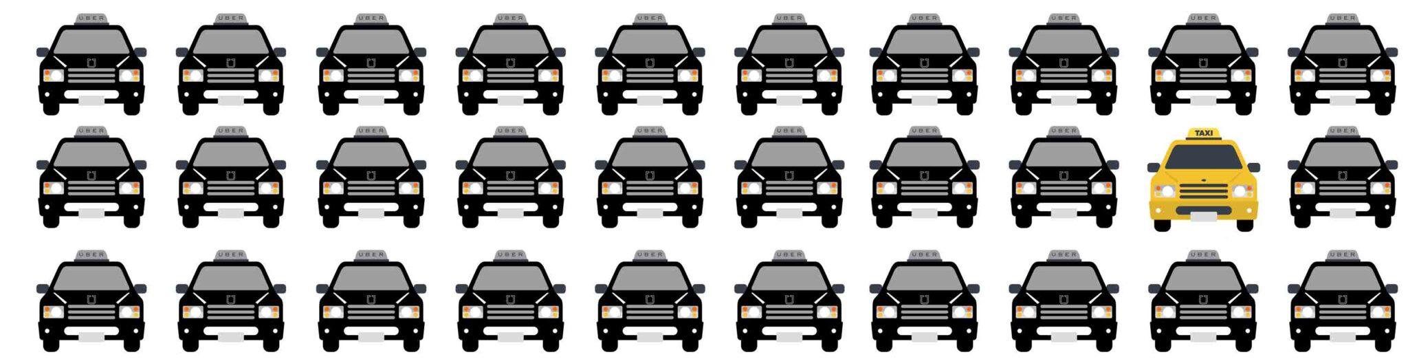 El canto de los oportunistas Uber Free Now y Bolt 1 scaled